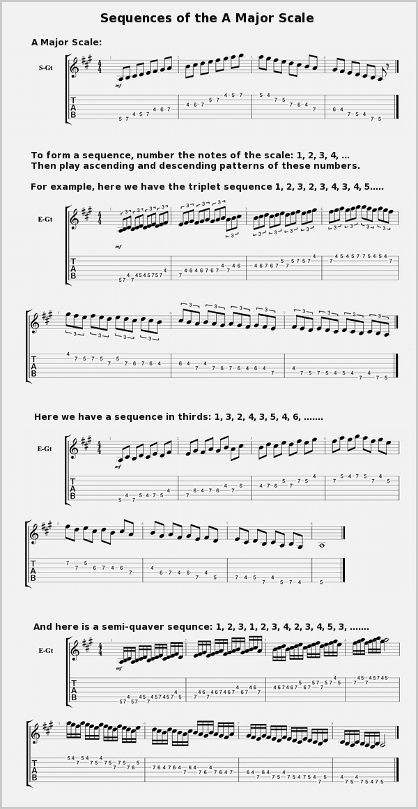 Guitar Scale Sequences